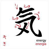 Energy. Japanese flash card vector design for students