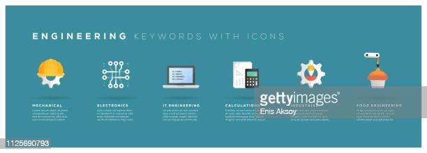 ilustraciones, imágenes clip art, dibujos animados e iconos de stock de palabras clave ingeniería con iconos - ingeniero civil
