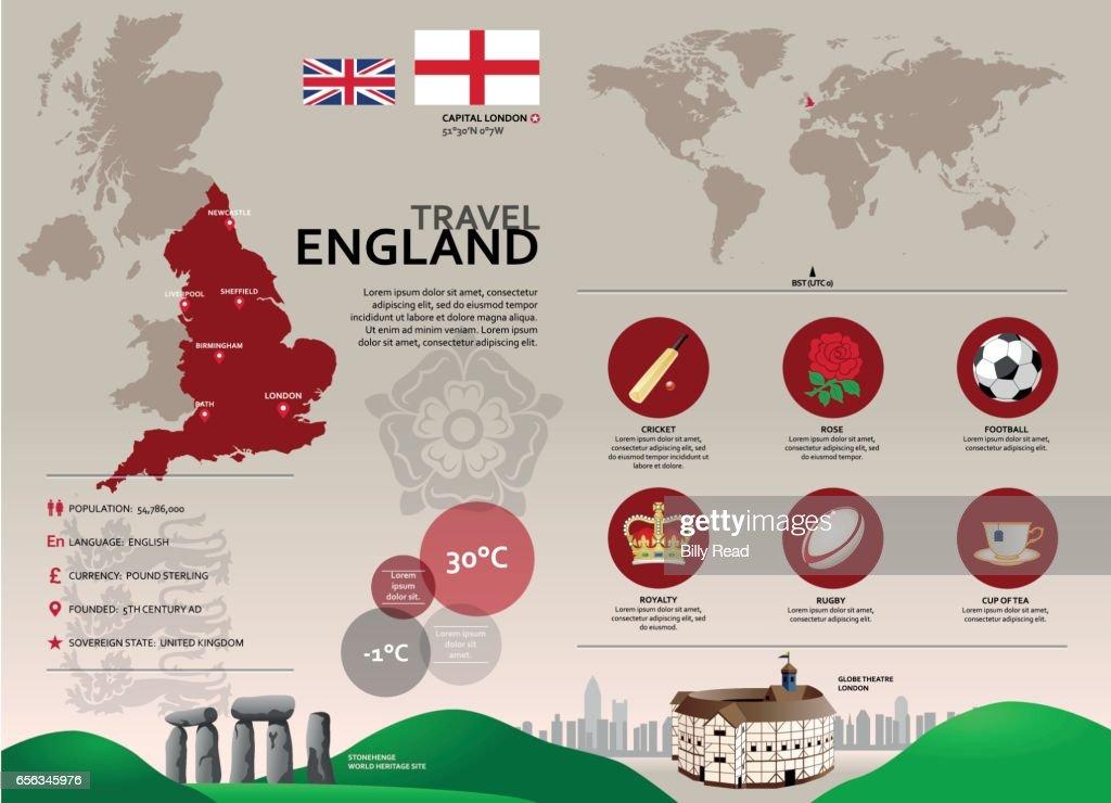 England Infographic