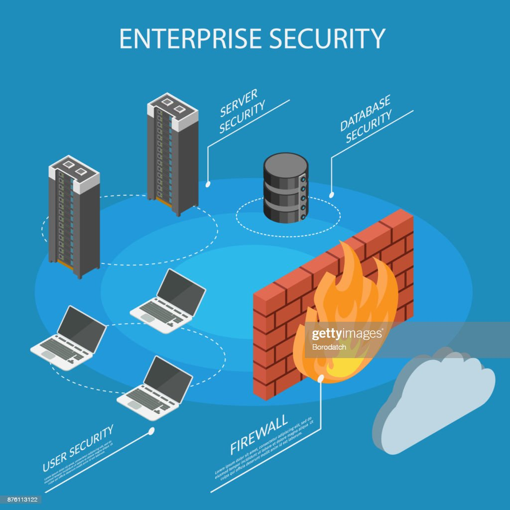 Enterprise Isometric Internet security firewall protection information