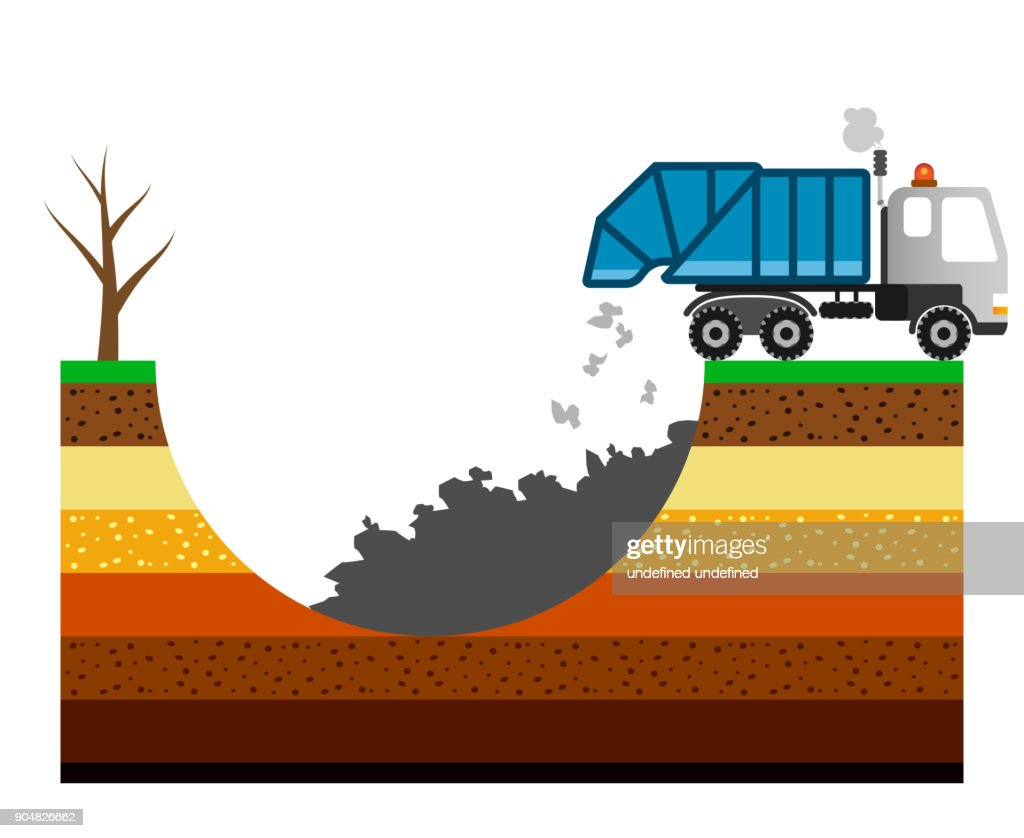 Environment pollution illustration with garbage truck. Poisoned soil.