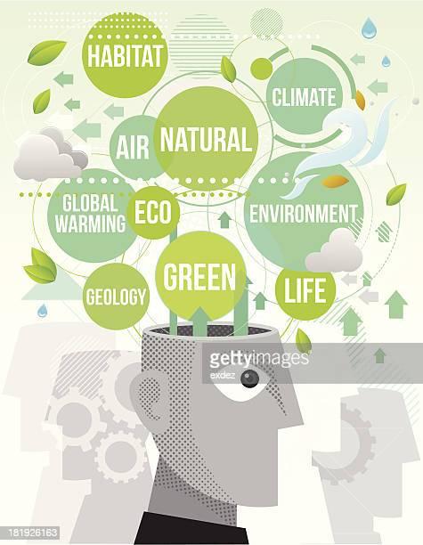 Termos em conta o meio ambiente