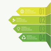 Environmental Arrows