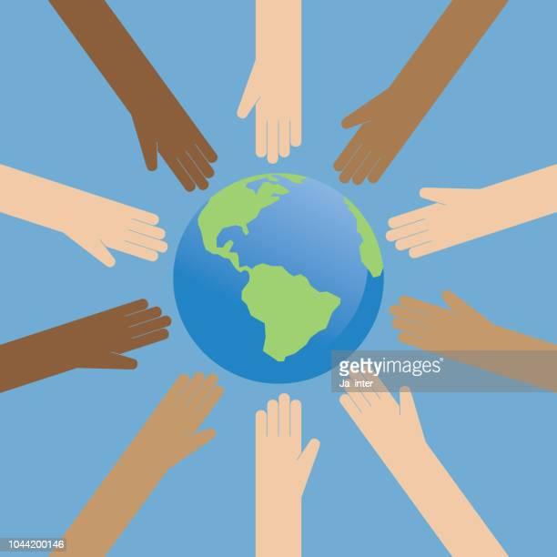 Environmental friendly the world