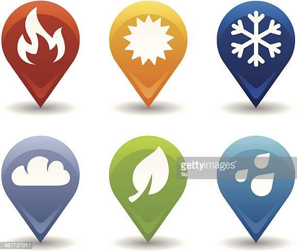 Environmental Symbol Markers