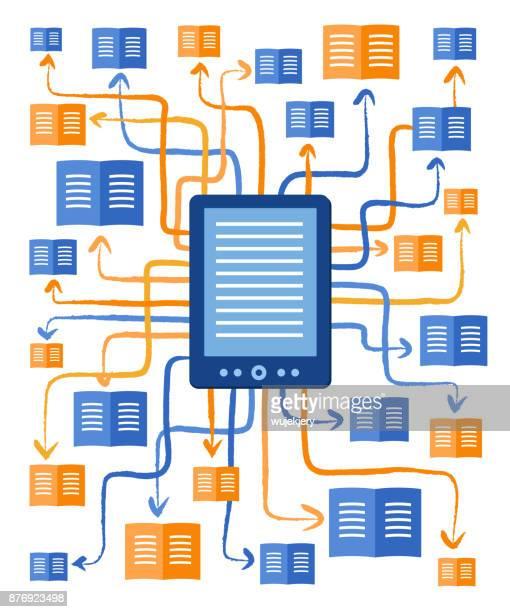 concept de e-reader