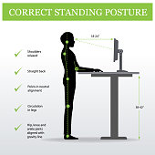 ergonomic. Correct standing posture and Height adjustable table
