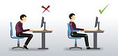 ergonomic. Wrong and correct sitting posture