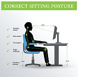 Ergonomics. Correct sitting posture