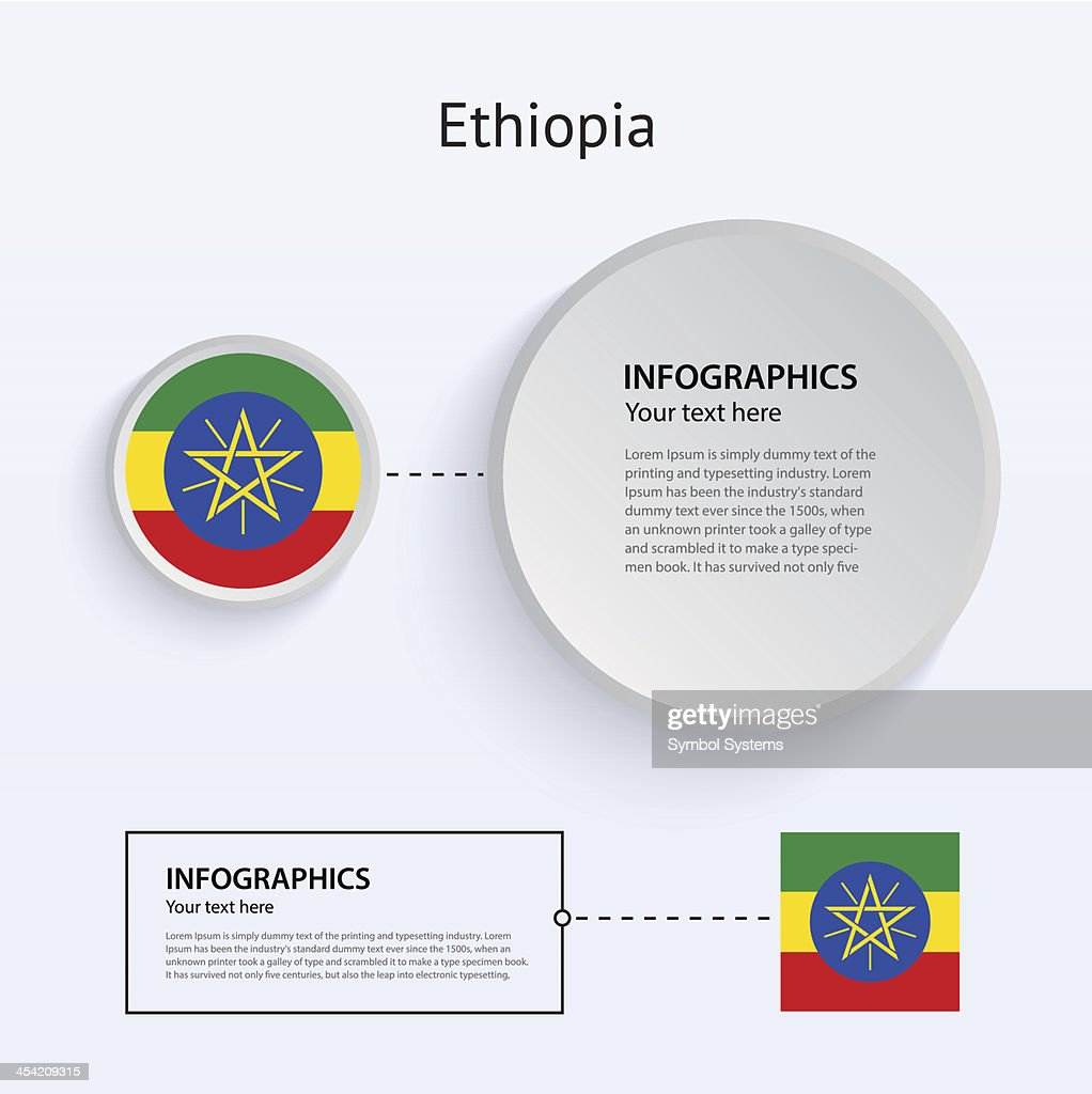 Ethiopia Country Set of Banners. : Vector Art