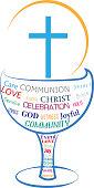 Eucharist Holy Communion Symbol