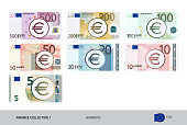 Euro Banknote set. Flat style highly detailed vector illustration. Isolated on white background. Suitable for print materials, web design, mobile app and infographics.