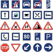 European Traffic Signs Icon Set