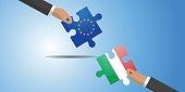 EU European Union Italy politc relationship