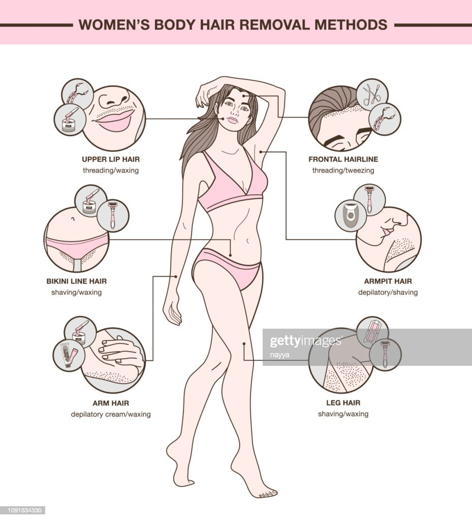 european woman and  hair removal methods