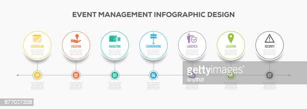 event management infographics timeline design with icons - list stock illustrations, clip art, cartoons, & icons