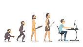 Evolution of programmer.