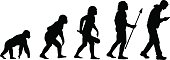 Evolution of the Texting Human