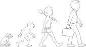 Evolution outline