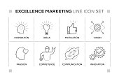 Excellence Marketing keywords with monochrome line icons