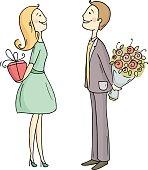 Exchange of gifts between partners.