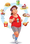 Exercising, Diet And Self-Control