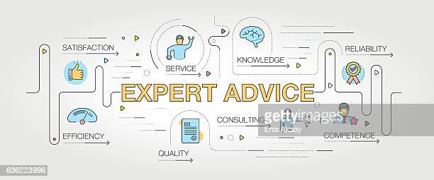 Expert Advice banner and icons