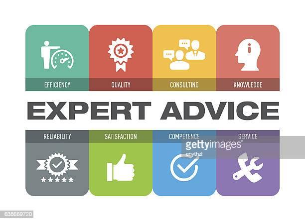 Expert Advice Icon Set