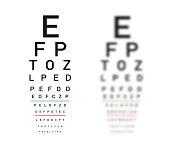 Eye test chart. Focus and defocus variants.
