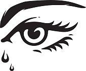 Eye with a tears
