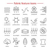 Fabric feature line icons. Pictograms with editable stroke for g