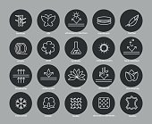 Fabric feature line icons set
