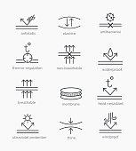 Fabric properties icons