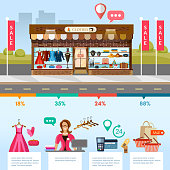 Facade of fashion women's clothing store, selling women's clothing dresses shoes, accessories, shopping infographics