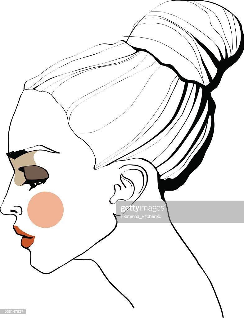 Face in profile