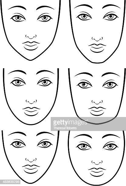 Gesicht Formen