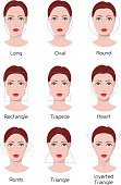 Face type infographics