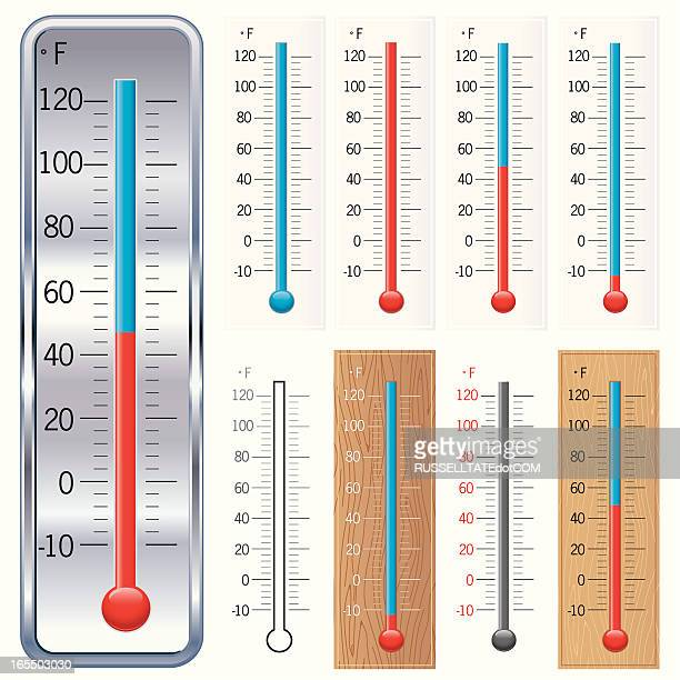 Fahrenheit temp guage