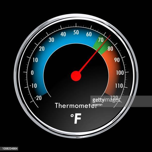 fahrenheit units thermometer - fahrenheit stock illustrations