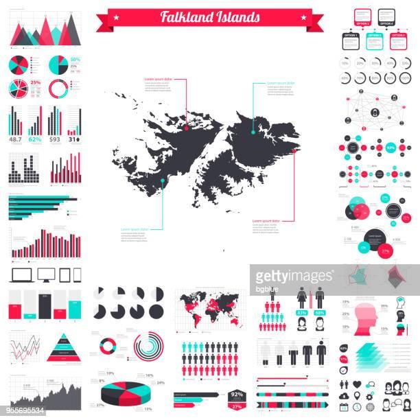ilustraciones, imágenes clip art, dibujos animados e iconos de stock de mapa de las islas malvinas con elementos de infografía - gran conjunto gráfico creativo - islas malvinas