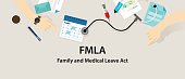 FMLA Family and Medical Leave Act