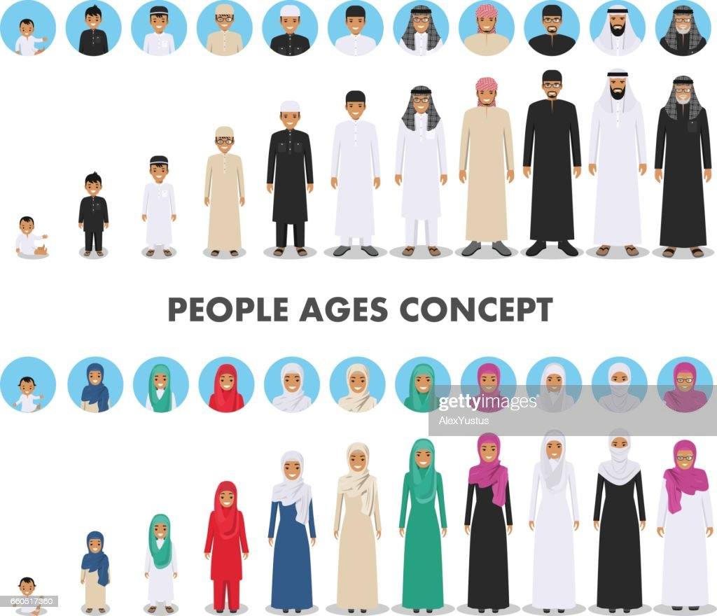 Family and social concept. Arab person generations at different ages. Muslim people father, mother, son, daughter, grandmother and grandfather standing together in traditional islamic clothes. Vector illustration.