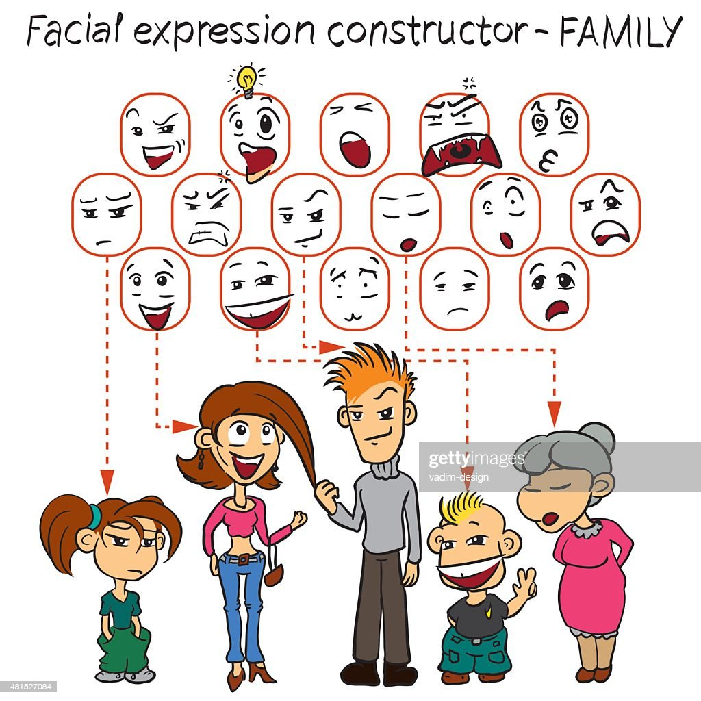 Family facial expressions