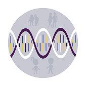 Family history. DNA.