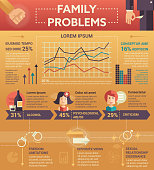 Family Problems Infographics - poster, brochure cover template