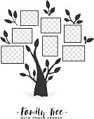 Family tree with photo frames.