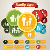 Family types infographics concept - different family members amount. Vector