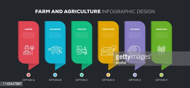 Farm and Agriculture Related Infographic Design