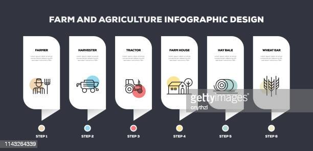 farm and agriculture related line infographic design - tractor stock illustrations