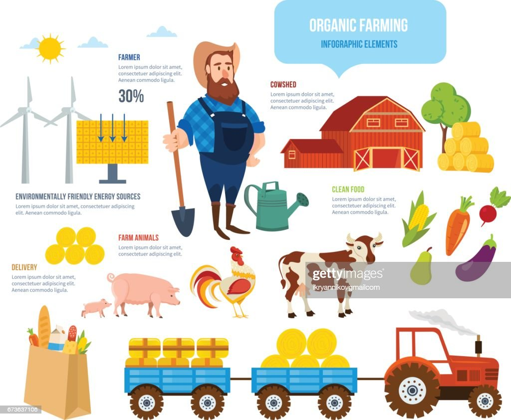 Farmer, animals, natural clean food, environmentally friendly energy sources, delivery